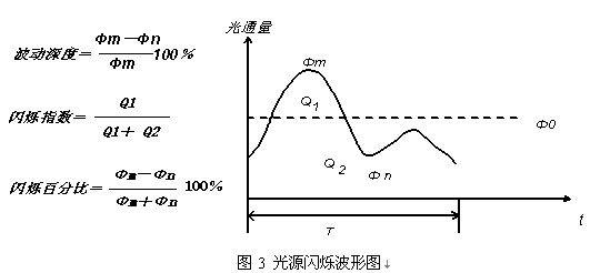 其输出的电信号经过放大转换电路,将光电探测器输出的光电流信号转换