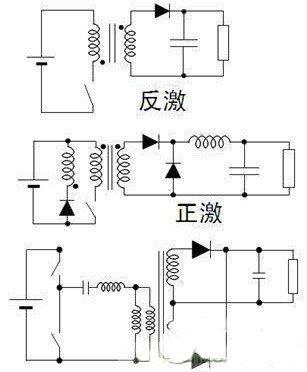 如何选择LED驱动电源的拓扑结构