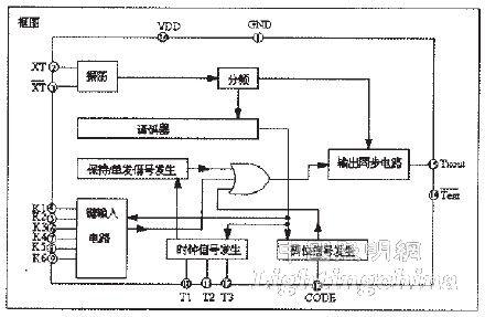 基于MCU的红外遥控智能家用照明系统的设计