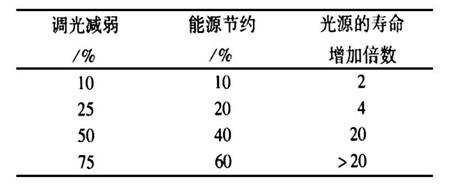 电路 电路图 电子 原理图 450_186