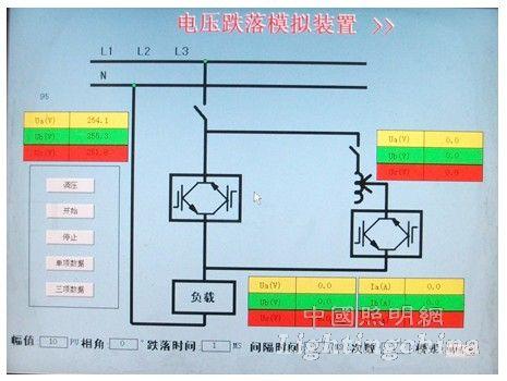 灯具抗电压跌落特性研究及其补偿