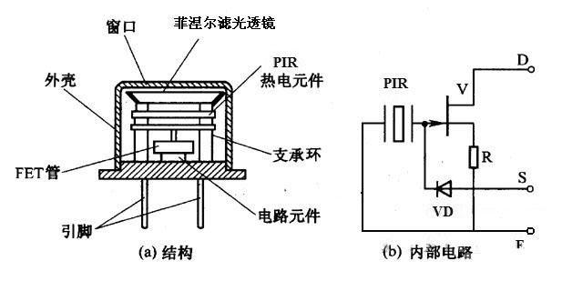 电路 电路图 电子 工程图 平面图 原理图 617_309