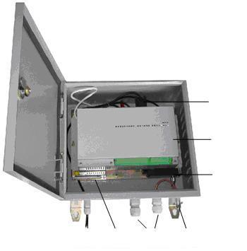 路灯远程监控系统,gprs智能路灯监控终端